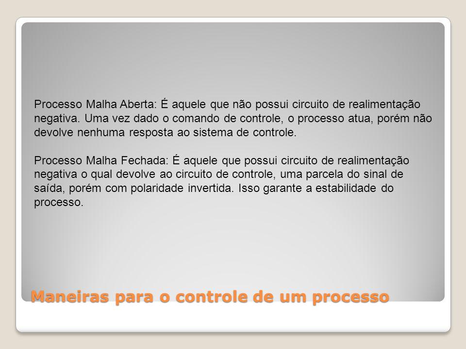 Maneiras para o controle de um processo