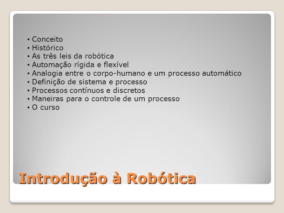 Introdução à Robótica Conceito Histórico As três leis da robótica