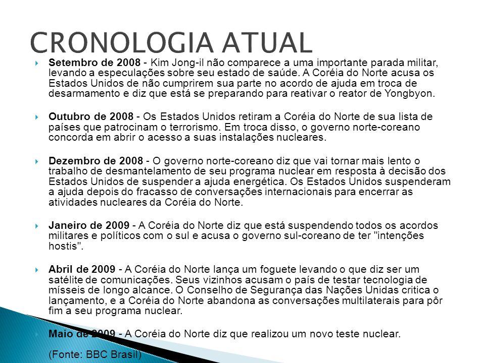 CRONOLOGIA ATUAL