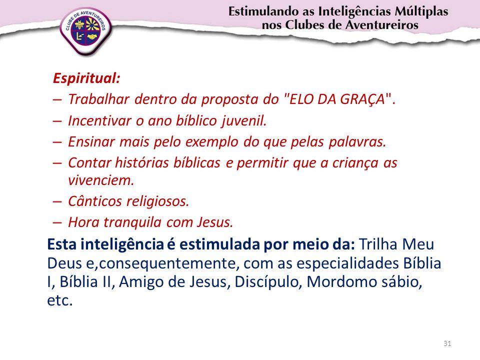 Espiritual: Trabalhar dentro da proposta do ELO DA GRAÇA . Incentivar o ano bíblico juvenil. Ensinar mais pelo exemplo do que pelas palavras.