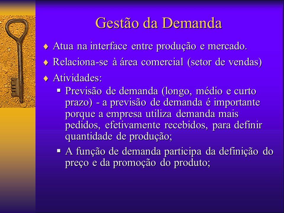 Gestão da Demanda Atua na interface entre produção e mercado.