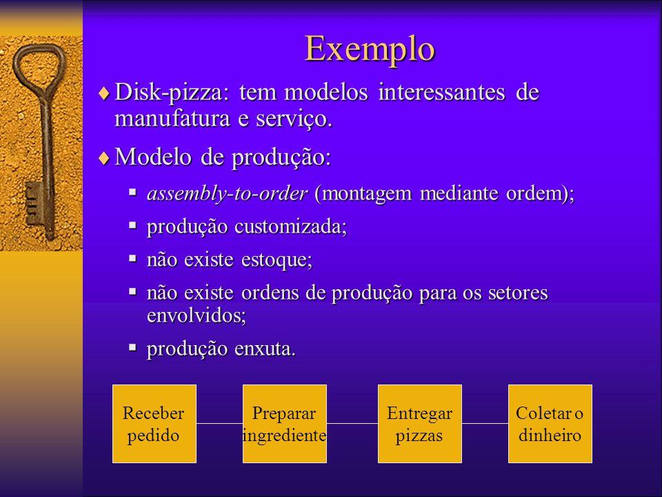 Exemplo Disk-pizza: tem modelos interessantes de manufatura e serviço.