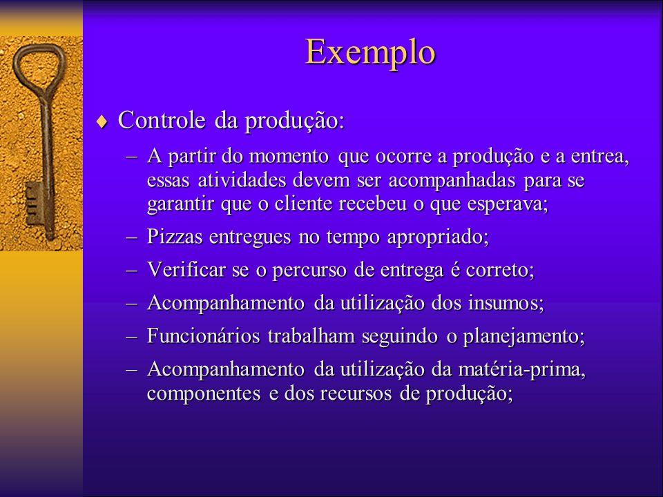 Exemplo Controle da produção: