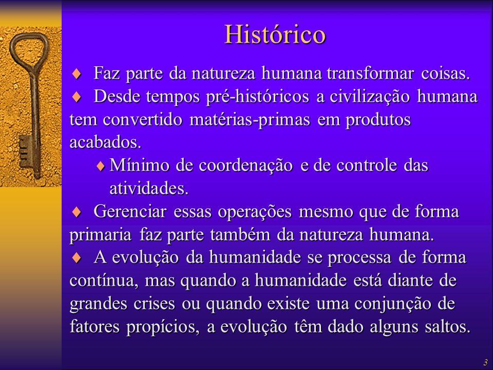 Histórico Faz parte da natureza humana transformar coisas.