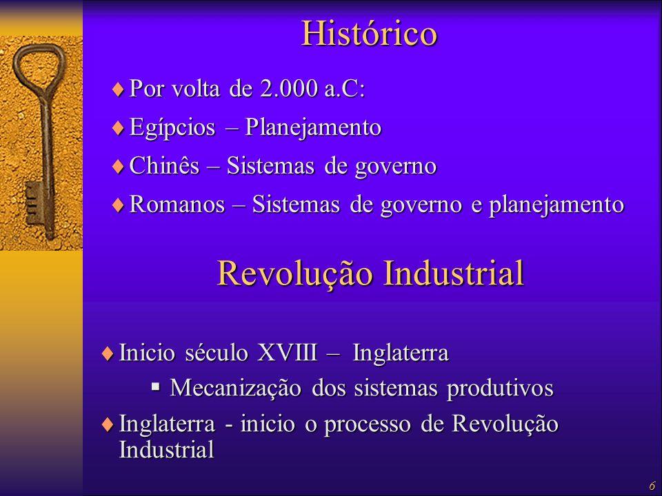 Histórico Revolução Industrial Por volta de 2.000 a.C: