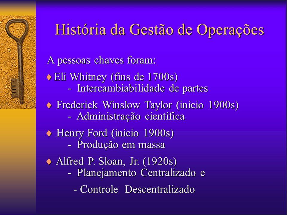 História da Gestão de Operações