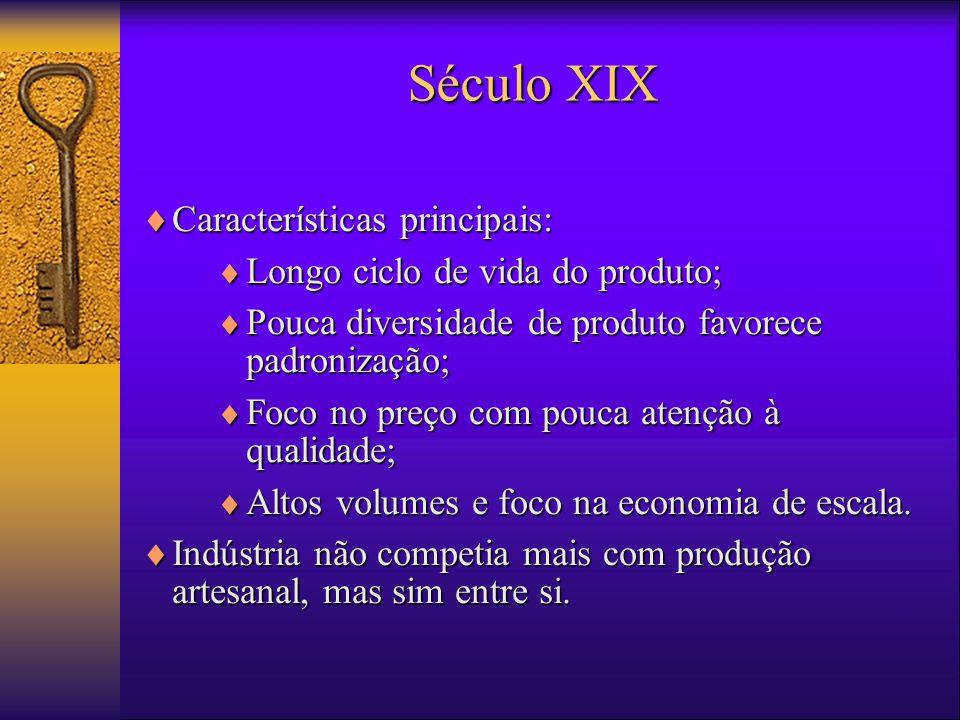 Século XIX Características principais: Longo ciclo de vida do produto;