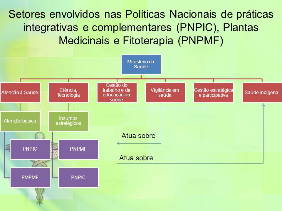 Setores envolvidos nas Políticas Nacionais de práticas integrativas e complementares (PNPIC), Plantas Medicinais e Fitoterapia (PNPMF)