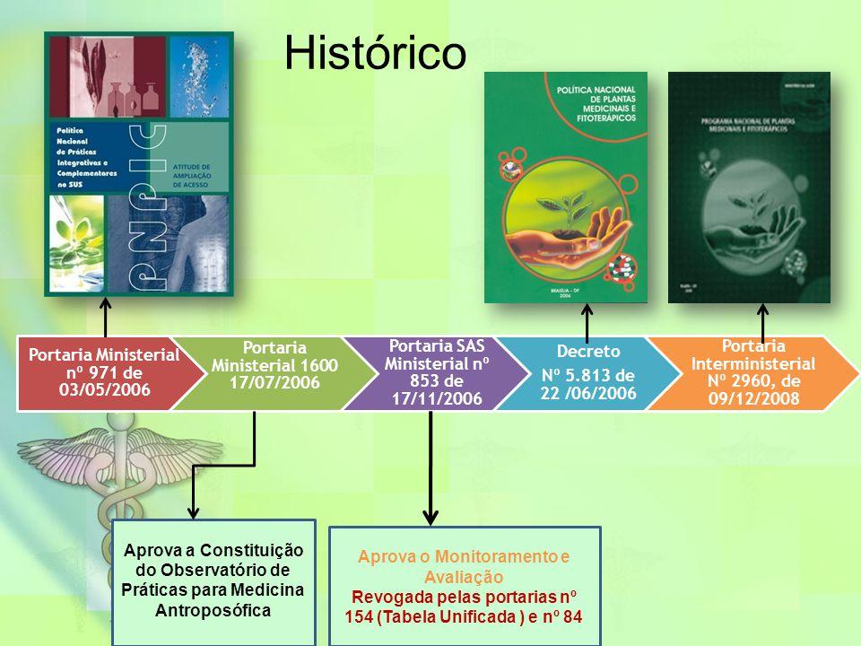 Histórico Portaria Ministerial nº 971 de 03/05/2006