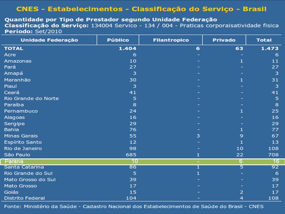 Paraná 10 - 6 16
