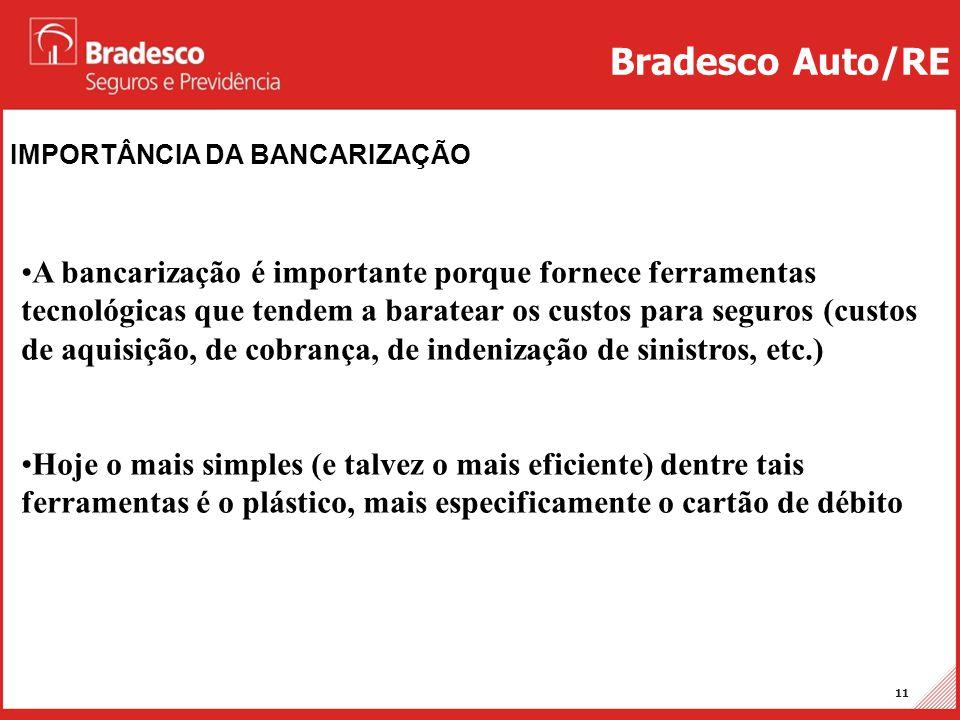 Bradesco Auto/RE IMPORTÂNCIA DA BANCARIZAÇÃO.