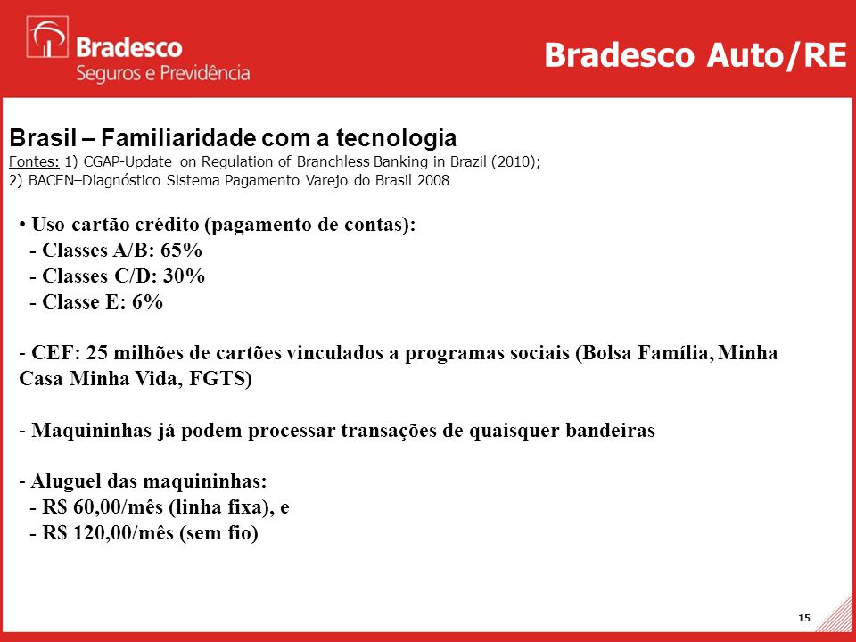 Bradesco Auto/RE Brasil – Familiaridade com a tecnologia