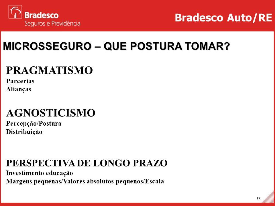 PRAGMATISMO AGNOSTICISMO Bradesco Auto/RE