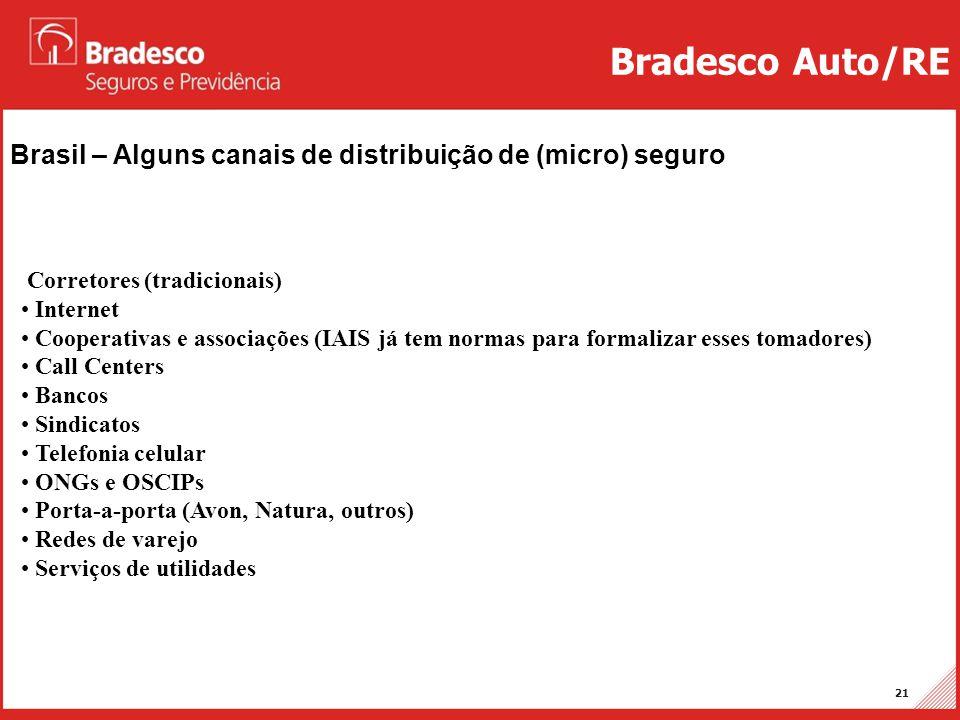 Bradesco Auto/RE Brasil – Alguns canais de distribuição de (micro) seguro. Corretores (tradicionais)