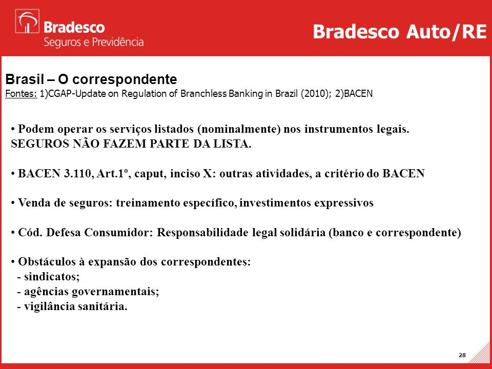 Bradesco Auto/RE Brasil – O correspondente