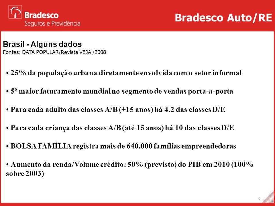 Bradesco Auto/RE Brasil - Alguns dados