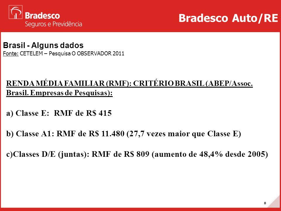 Bradesco Auto/RE a) Classe E: RMF de R$ 415