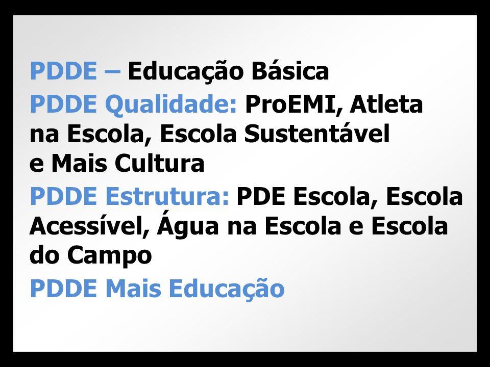 PDDE – Educação Básica PDDE Qualidade: ProEMI, Atleta na Escola, Escola Sustentável e Mais Cultura.