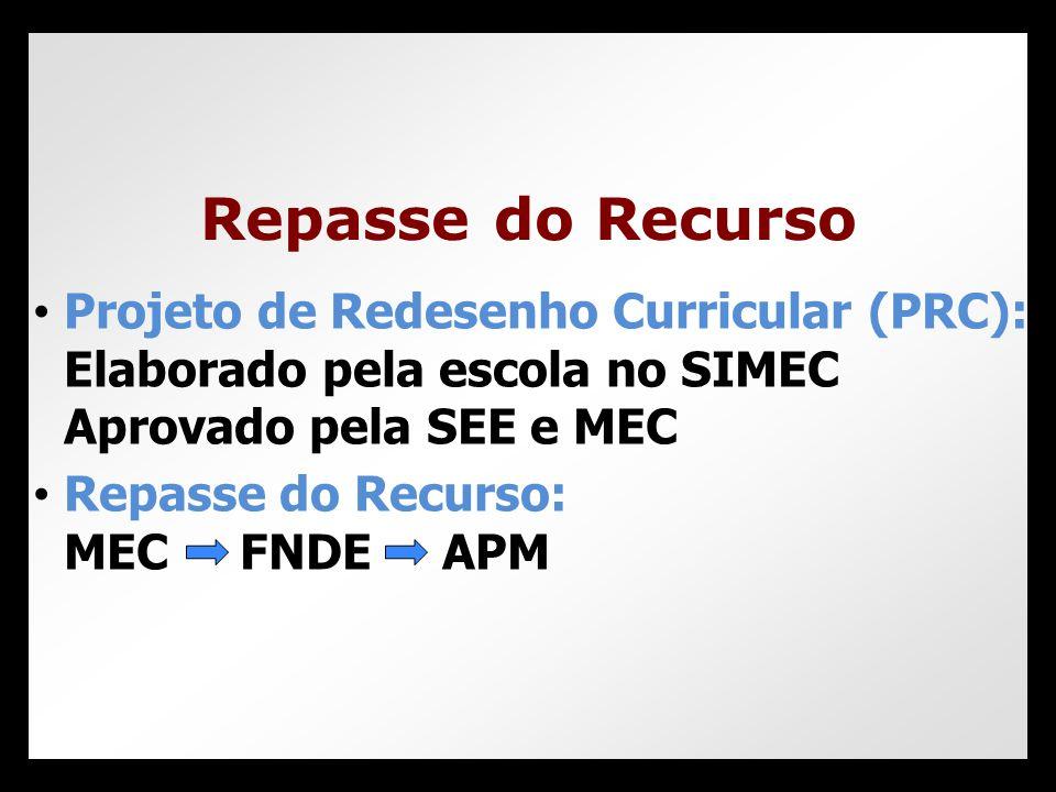 Repasse do Recurso Projeto de Redesenho Curricular (PRC): Elaborado pela escola no SIMEC Aprovado pela SEE e MEC.