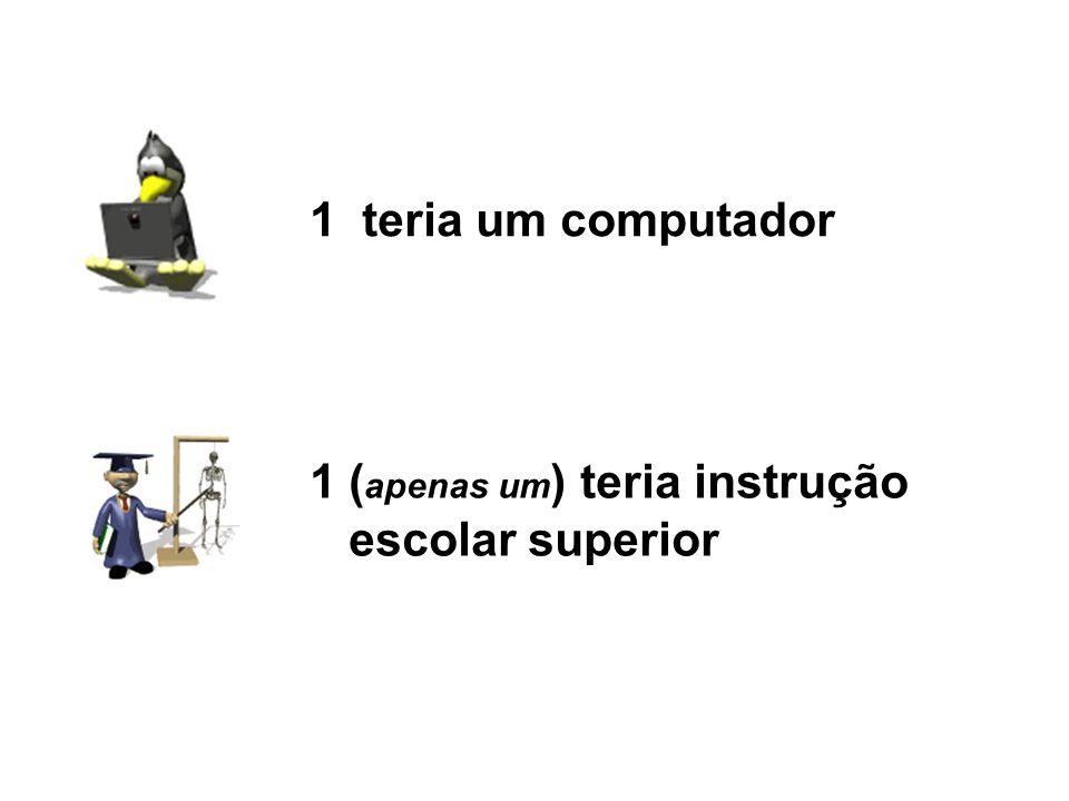 1 teria um computador 1 (apenas um) teria instrução escolar superior