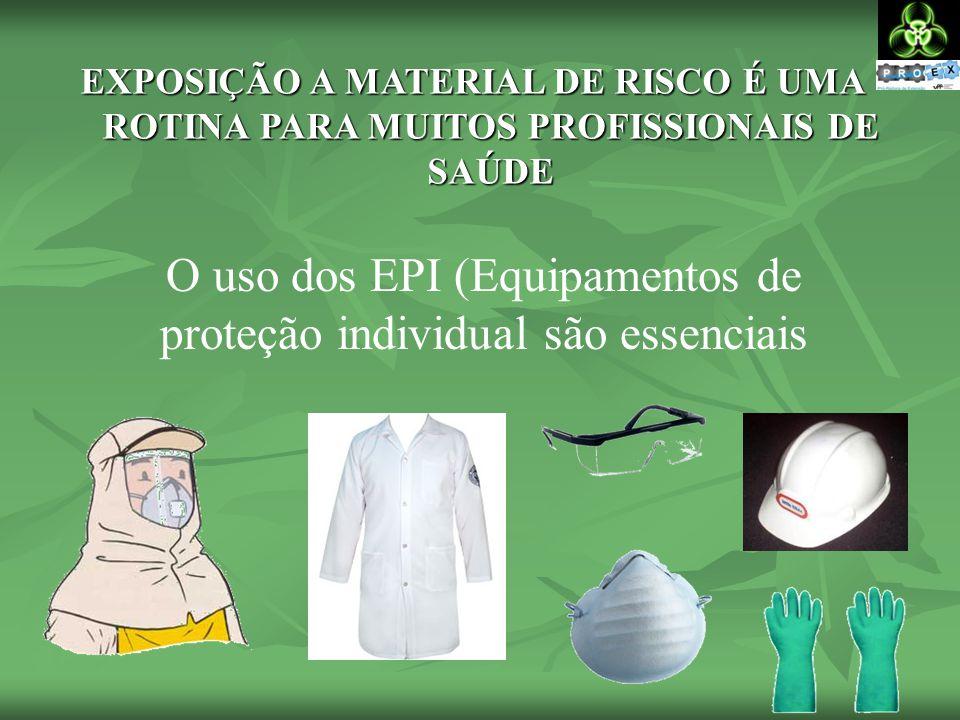O uso dos EPI (Equipamentos de proteção individual são essenciais