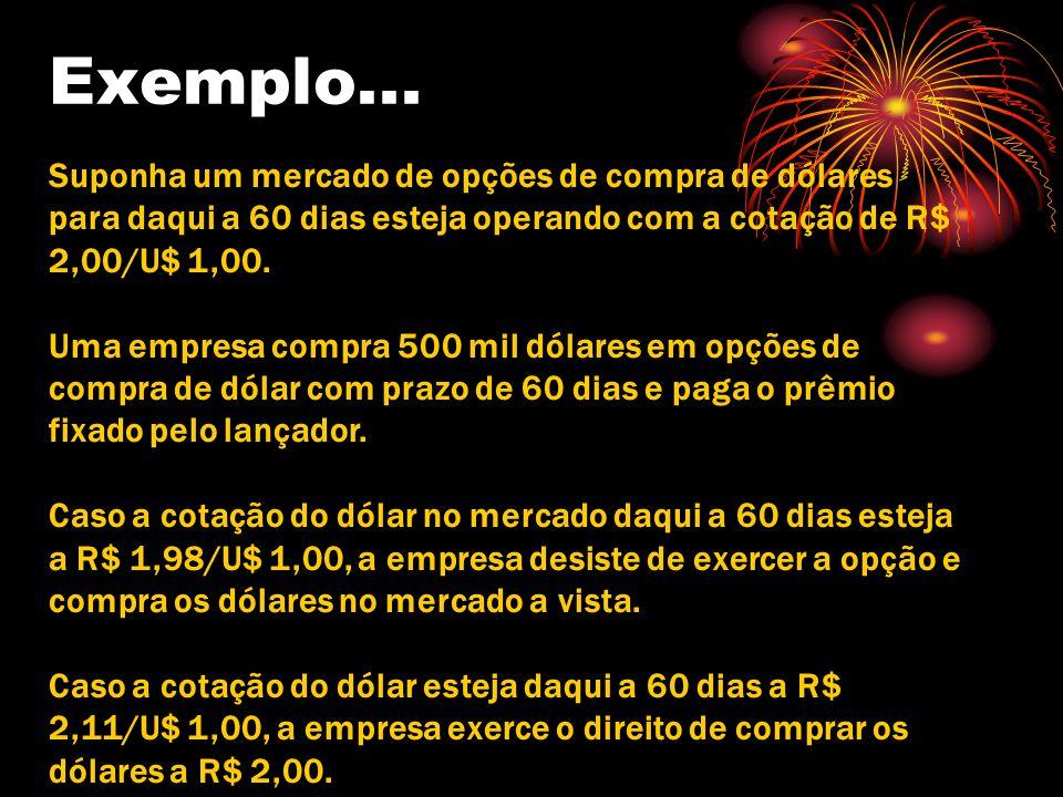 Exemplo... Suponha um mercado de opções de compra de dólares para daqui a 60 dias esteja operando com a cotação de R$ 2,00/U$ 1,00.