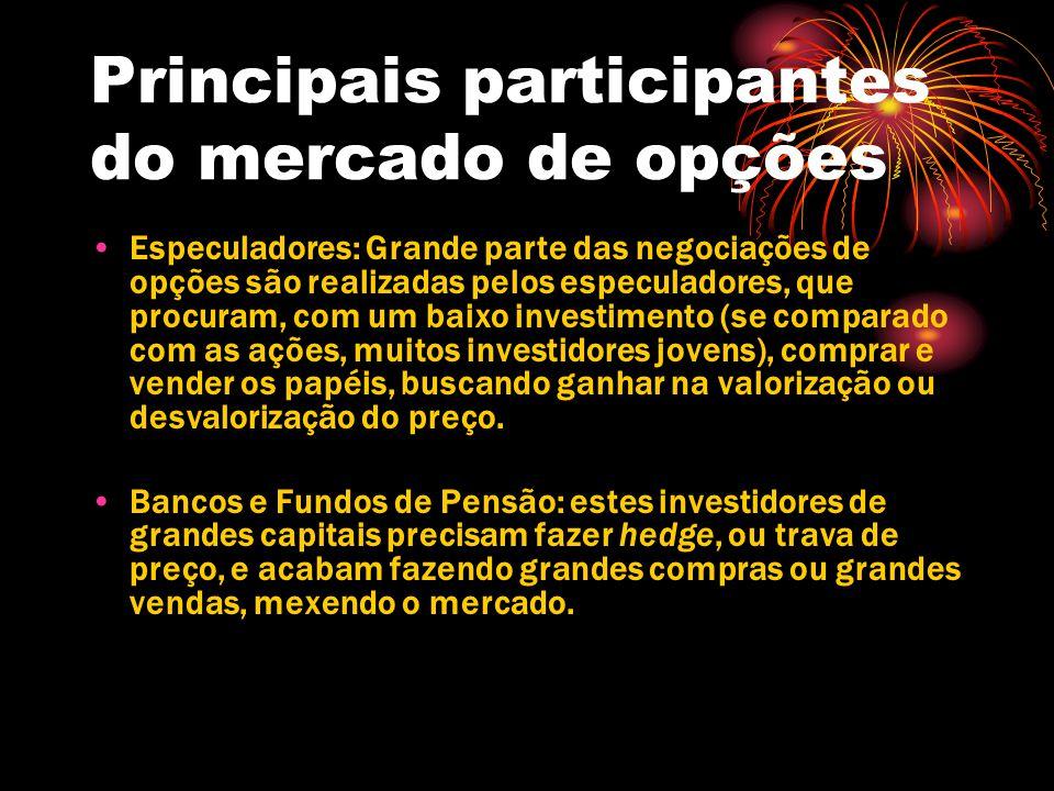 Principais participantes do mercado de opções