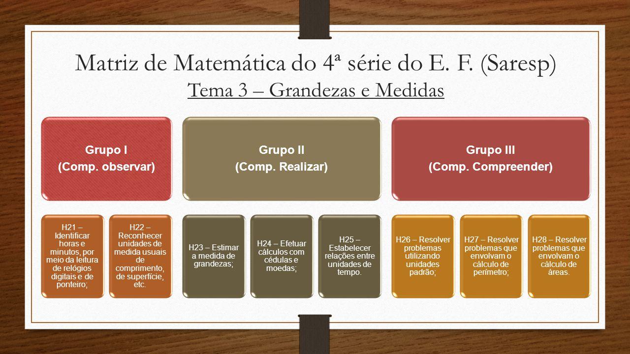 Matriz de Matemática do 4ª série do E. F