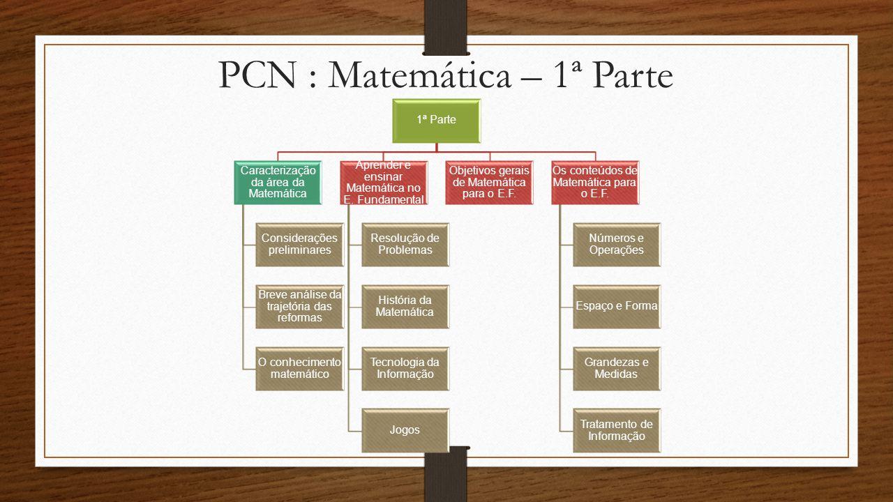 PCN : Matemática – 1ª Parte