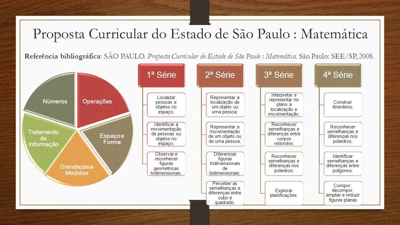 Proposta Curricular do Estado de São Paulo : Matemática