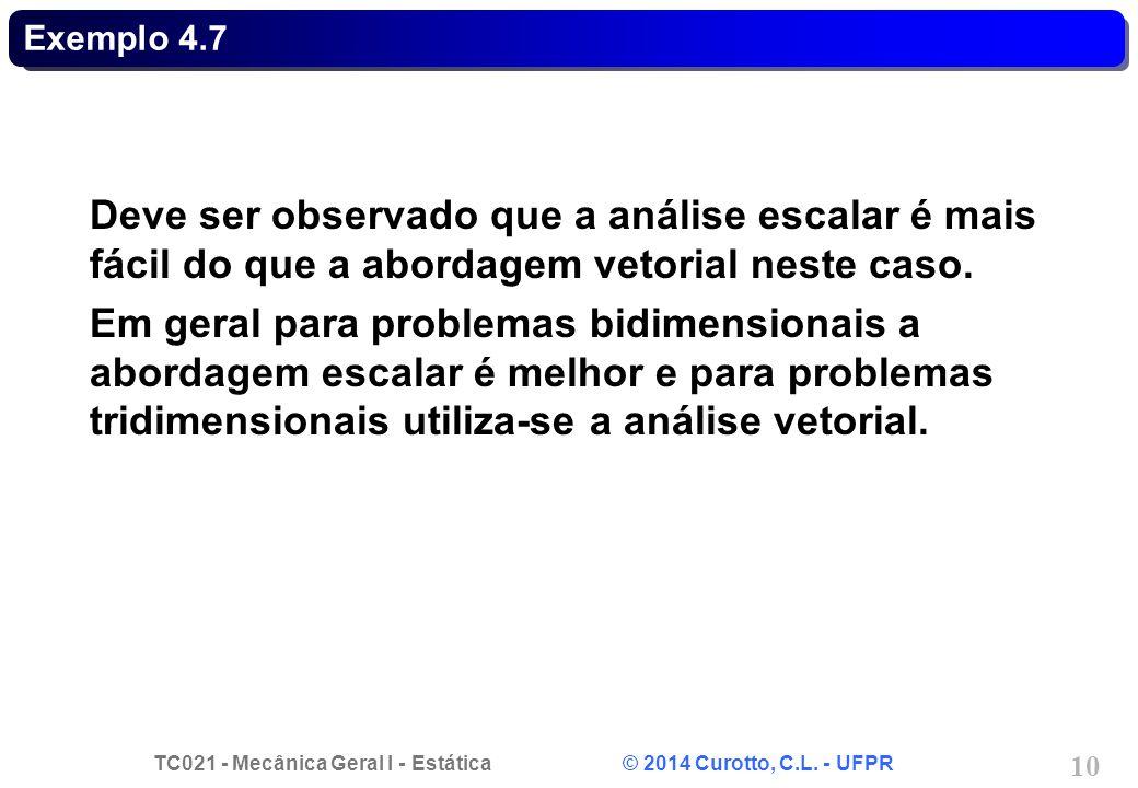 Exemplo 4.7 Deve ser observado que a análise escalar é mais fácil do que a abordagem vetorial neste caso.