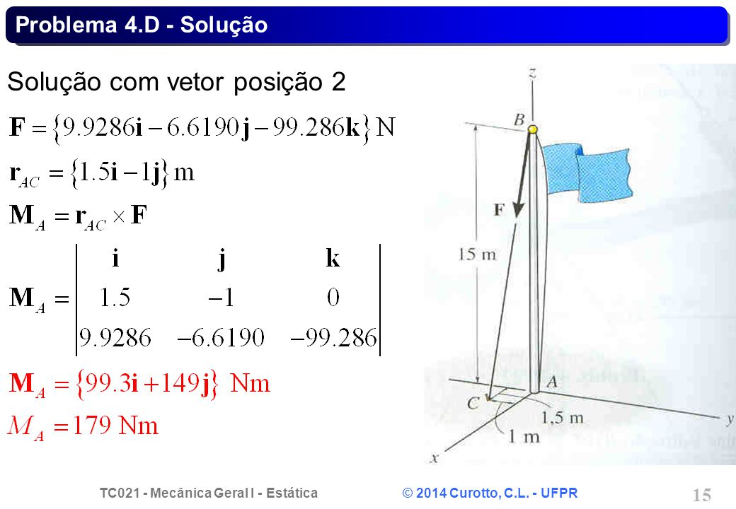 Solução com vetor posição 2