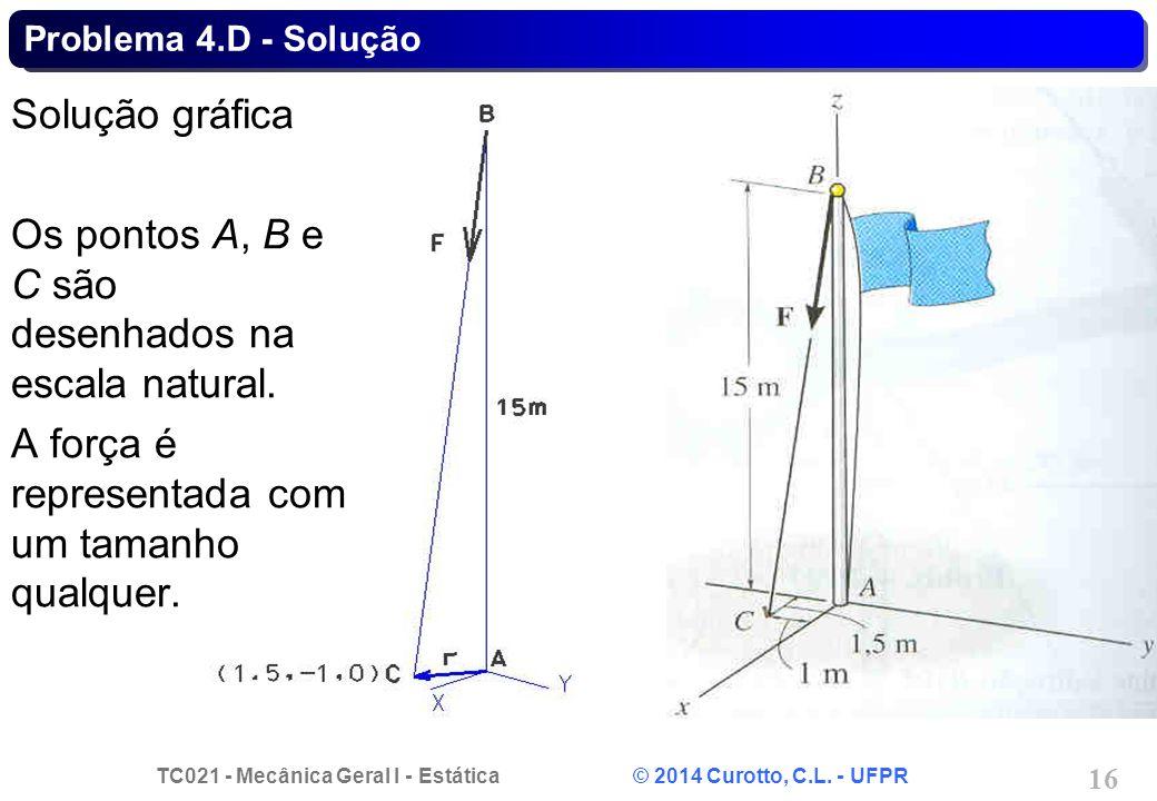 Os pontos A, B e C são desenhados na escala natural.