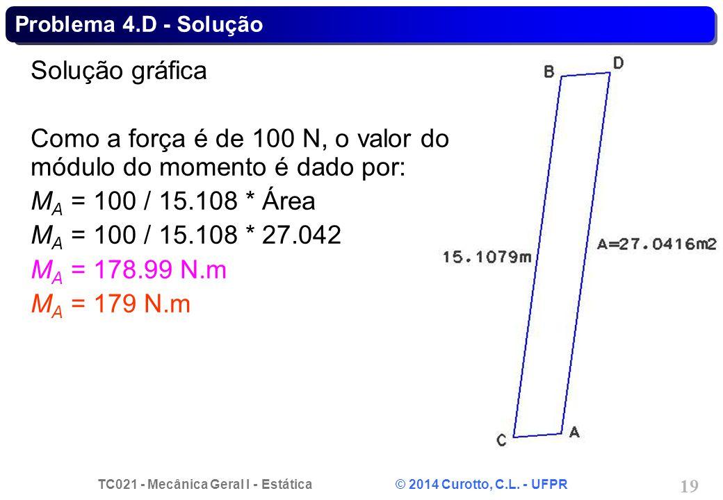 Como a força é de 100 N, o valor do módulo do momento é dado por: