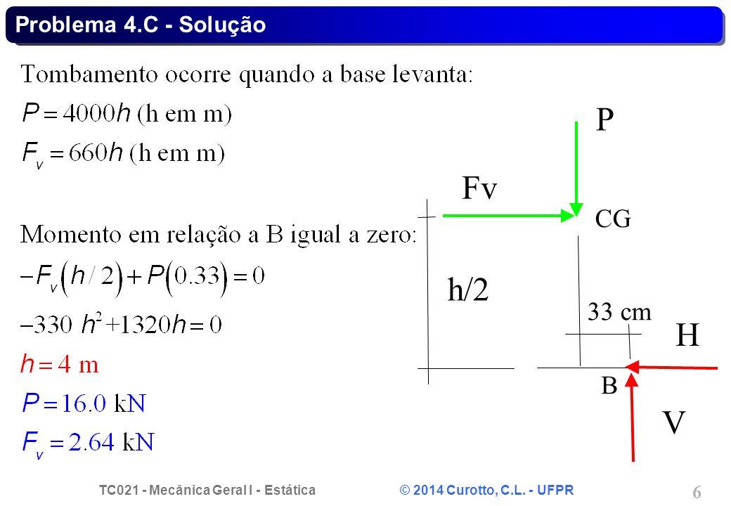 Problema 4.C - Solução P Fv CG h/2 33 cm H B V