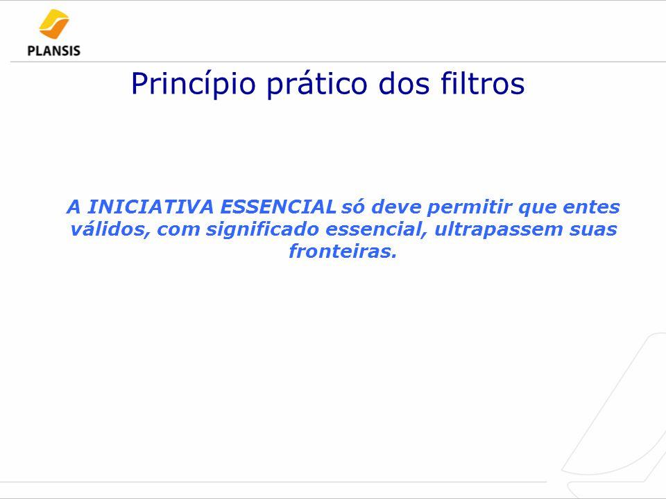 Princípio prático dos filtros