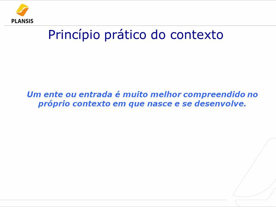 Princípio prático do contexto
