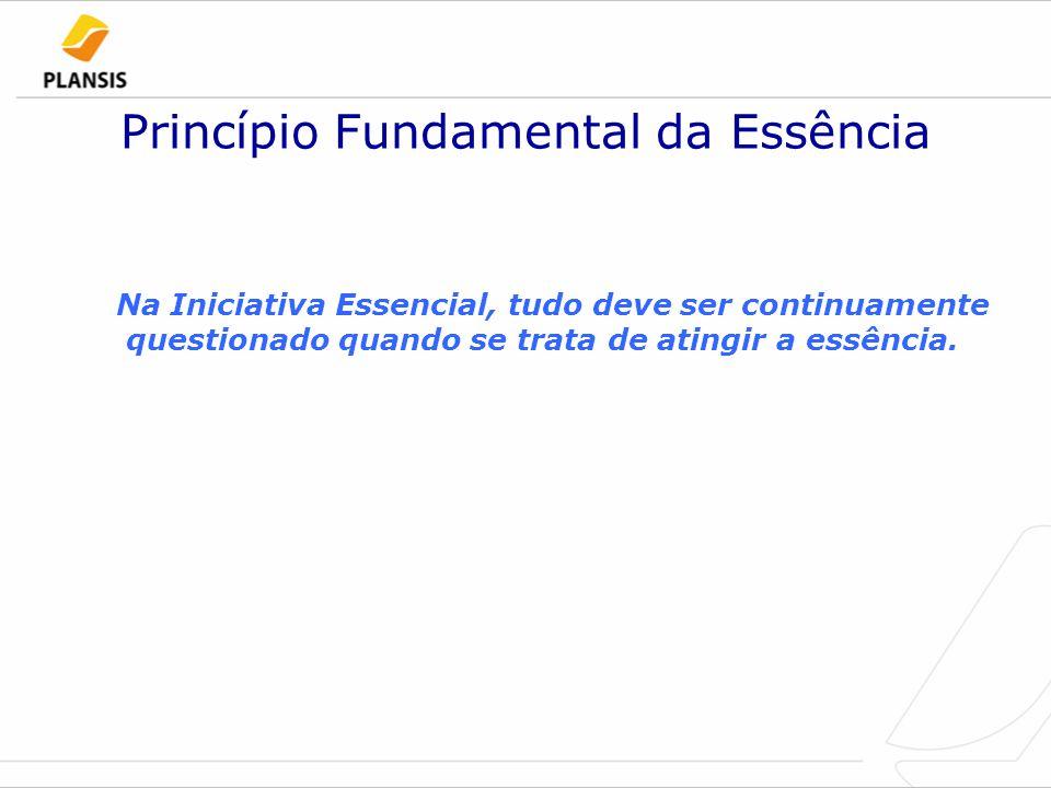 Princípio Fundamental da Essência