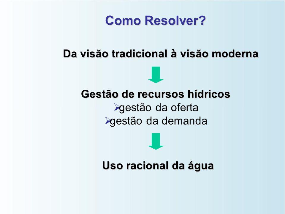 Da visão tradicional à visão moderna Gestão de recursos hídricos