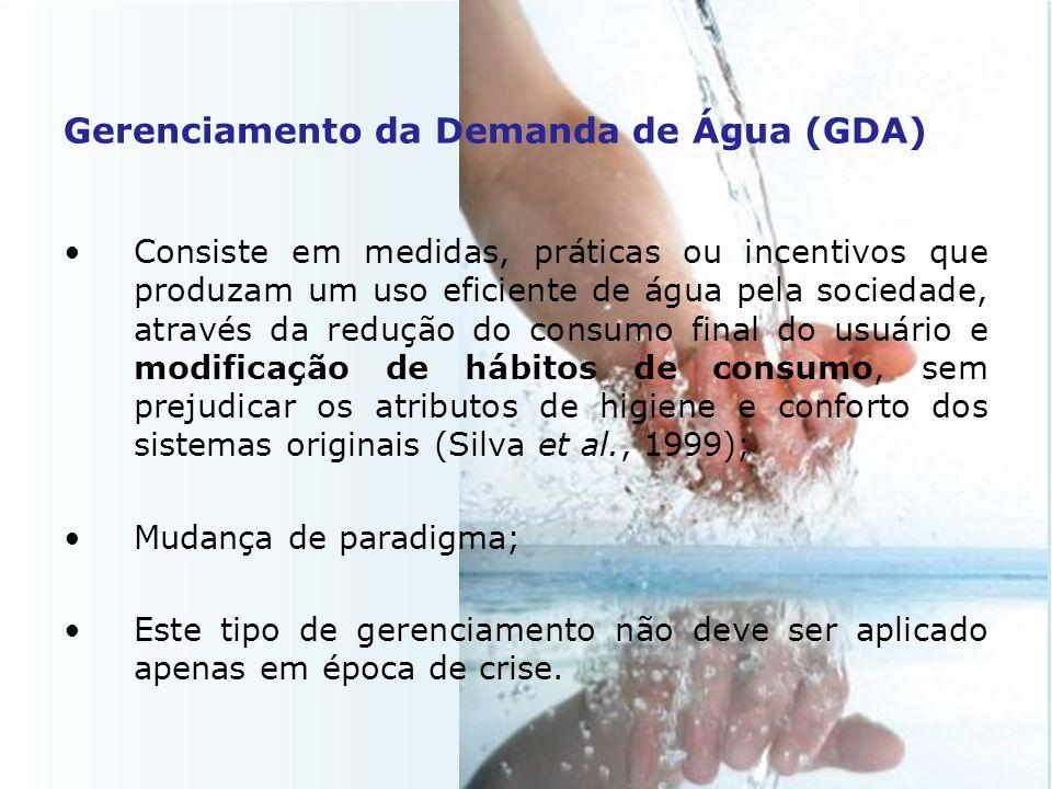 Gerenciamento da Demanda de Água (GDA)