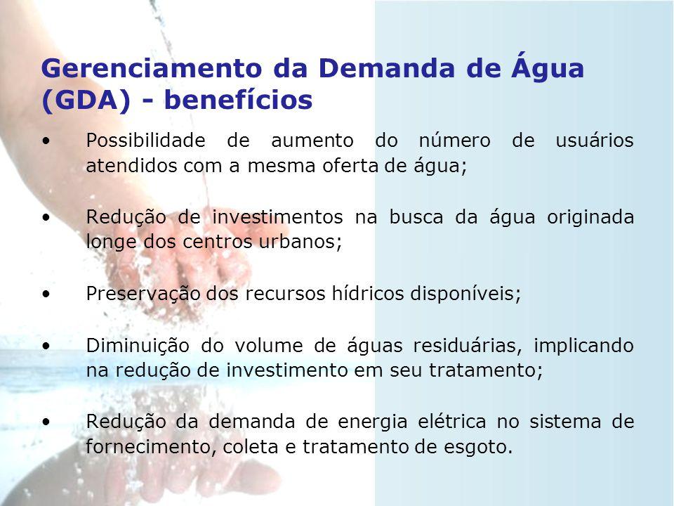 Gerenciamento da Demanda de Água (GDA) - benefícios
