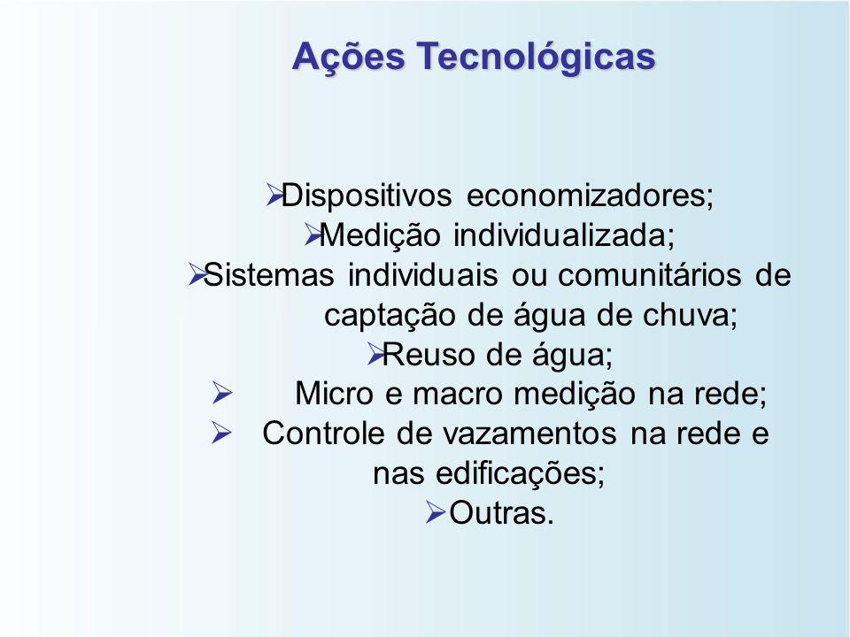 Ações Tecnológicas Dispositivos economizadores;