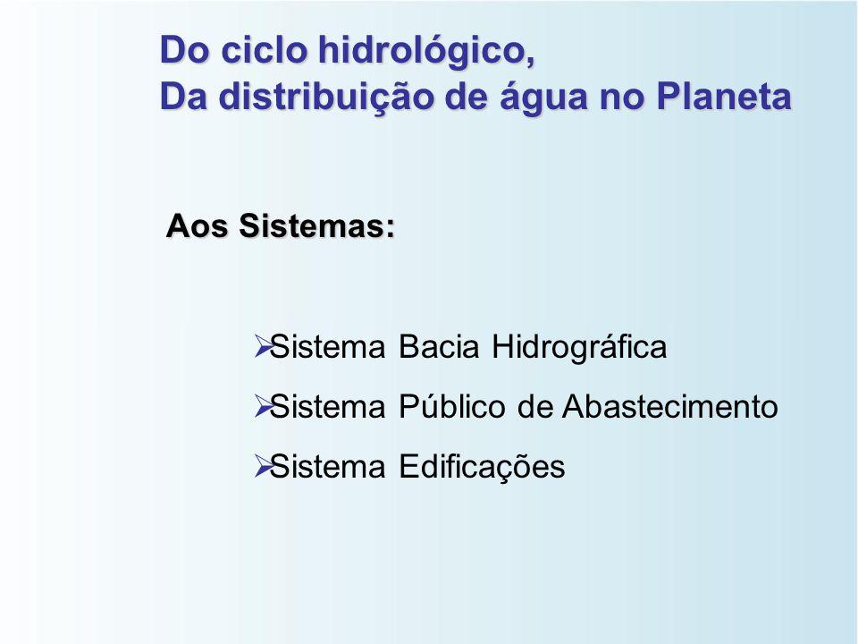 Do ciclo hidrológico, Da distribuição de água no Planeta