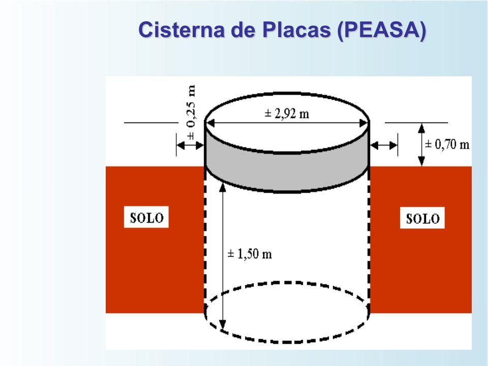 Cisterna de Placas (PEASA)