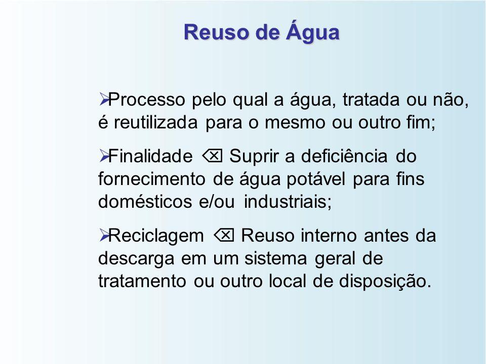 Reuso de Água Processo pelo qual a água, tratada ou não, é reutilizada para o mesmo ou outro fim;