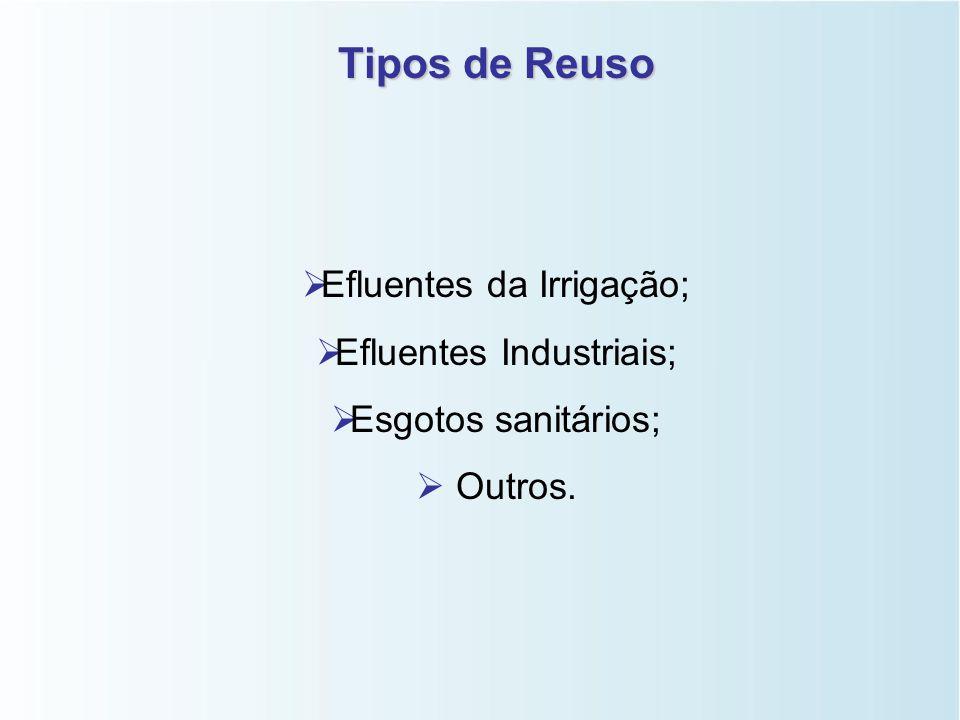 Tipos de Reuso Efluentes da Irrigação; Efluentes Industriais;