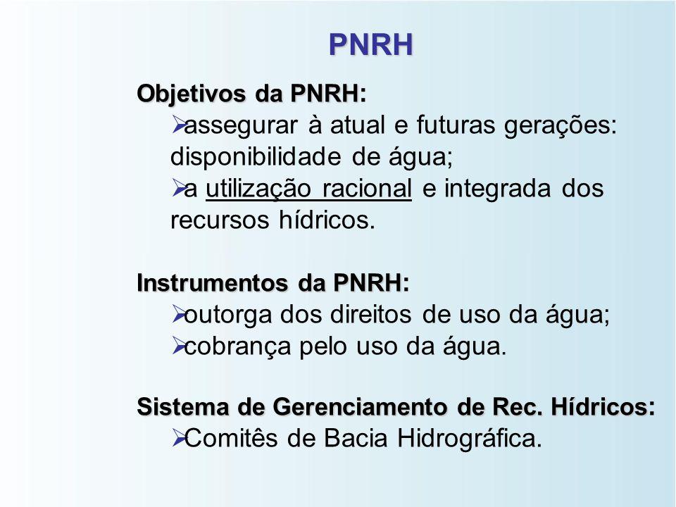 PNRH assegurar à atual e futuras gerações: disponibilidade de água;