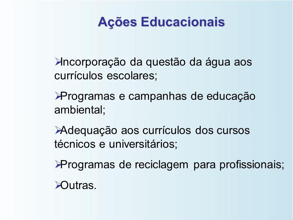 Ações Educacionais Incorporação da questão da água aos currículos escolares; Programas e campanhas de educação ambiental;