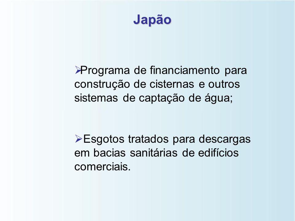 Japão Programa de financiamento para construção de cisternas e outros sistemas de captação de água;