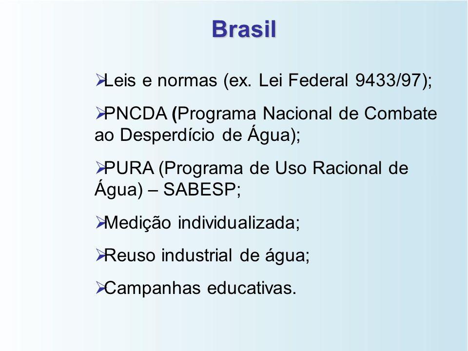 Brasil Leis e normas (ex. Lei Federal 9433/97);